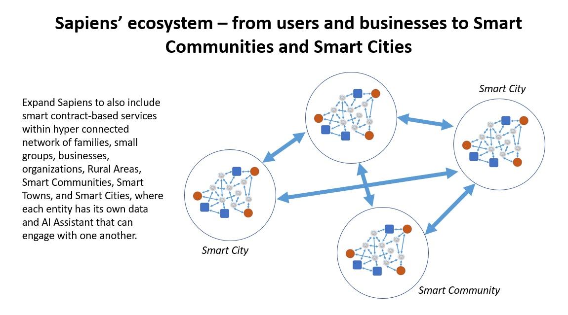 Sapiens_smartcities